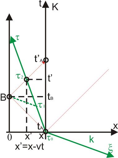 Математические игры ST-2