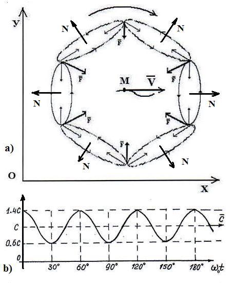 Подобие рунных и научных моделей. ____005