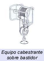 terna pala caricatrice foredil Equipo