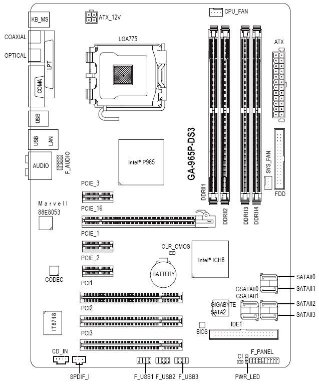 مصطلحات كل من المعالج و اللوحة الأم و الذاكرة Mb_diagram