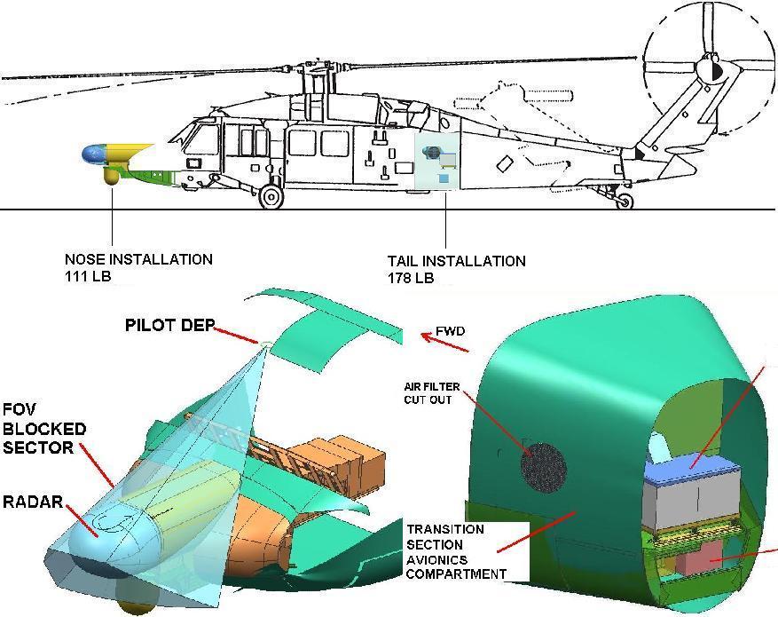 موسوعة كيف يعمل (((متجدد))) Feasibility-study-radar-instl