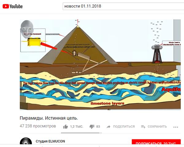 Экспедиции к выпаривателям родниковой воды - Страница 22 Piramida_em-elektrostantsiya_voda