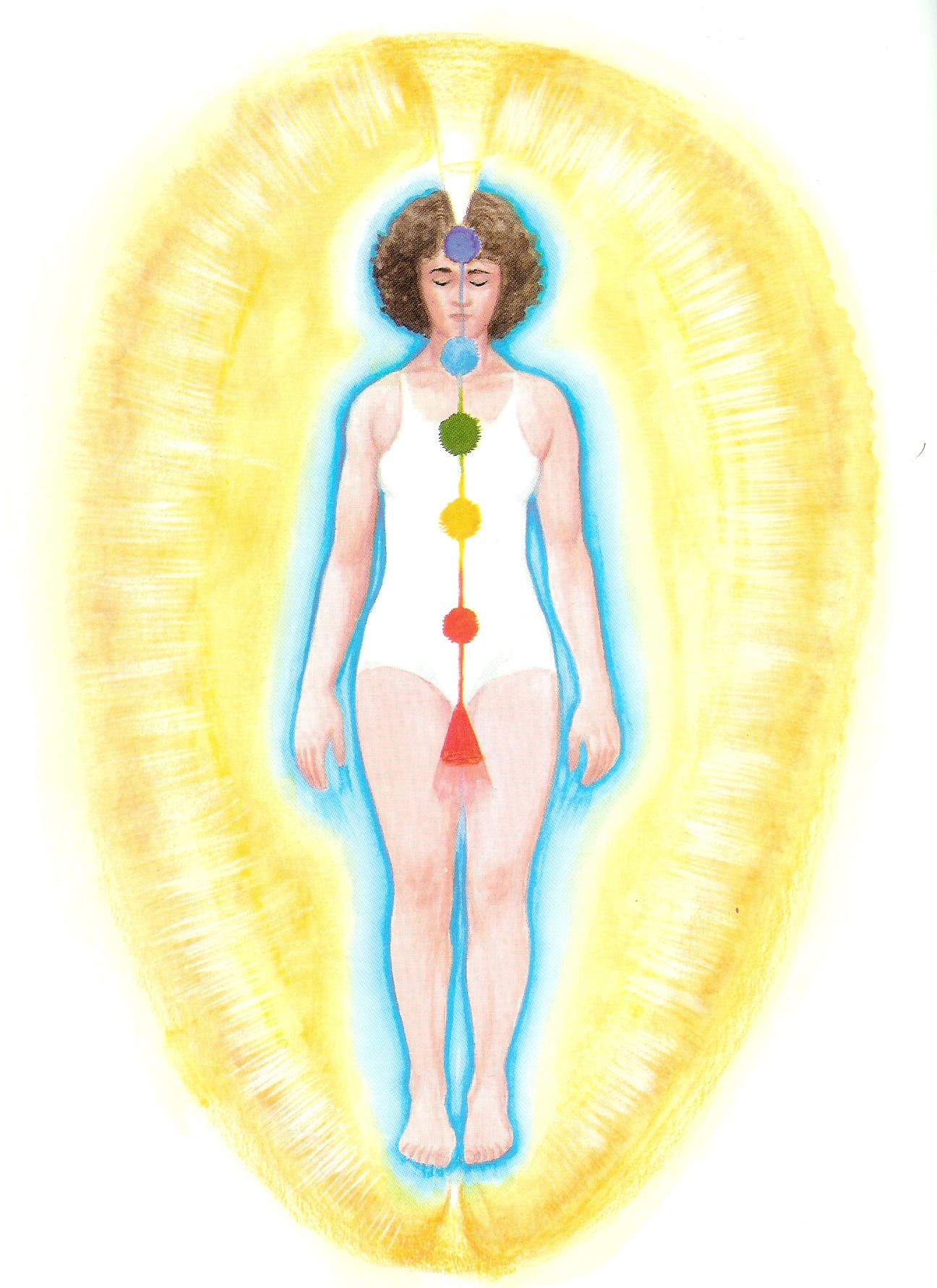 МЕРНОСТИ МИРА И 13 ЛУЧЕЙ из статьи Кобры Aura-after-healing