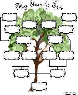 L'ALBERO GENEALOGICO. La storia personale e la storia familiare Chart_FamilyTree_interactive