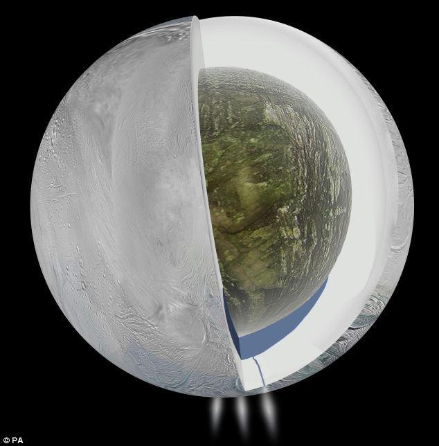 Konfirmohet zyrtarisht: Oqeani i ngrire ne Henen e Saturnit mund te kete jete 1396647227-hena