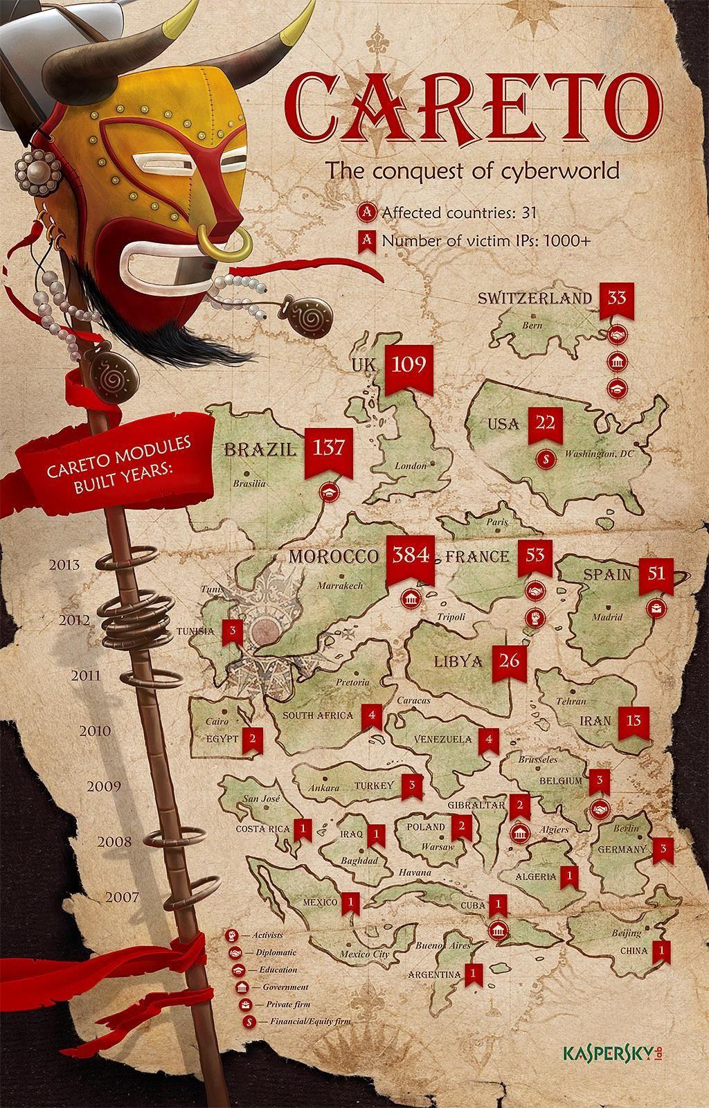 Renseignement & Espionnage - Page 3 Careto-carte