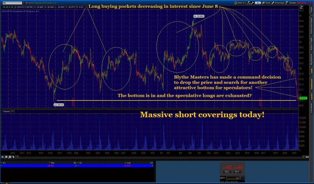manipulation des prix de l'argent / Butler vs CFTC Swing3-1024x599
