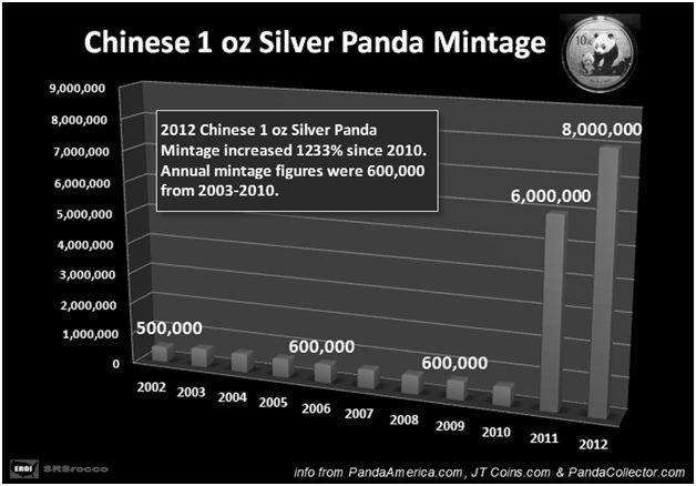 prix de l'or, de l'argent et des minières / suivi quotidien en clôture - Page 30 Chart-eleven