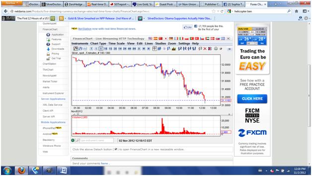 prix de l'or, de l'argent et des minières / suivi quotidien en clôture - Page 31 Index