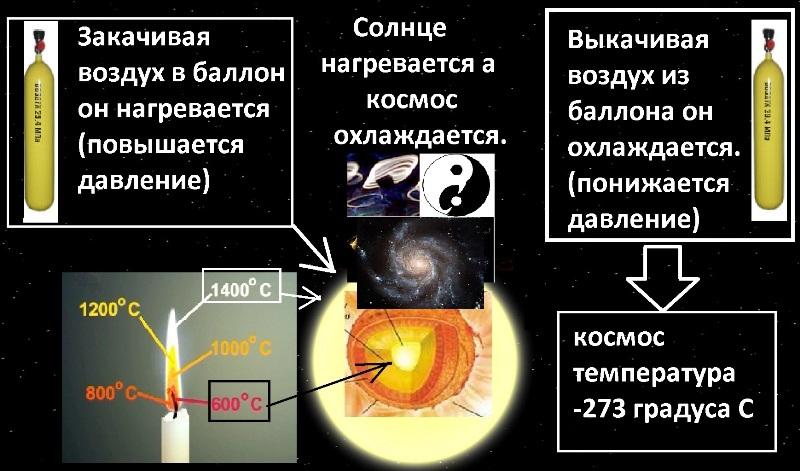 Метафизические размышления Dc2471