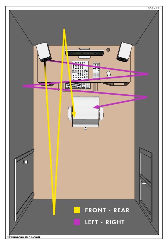 Acondicionamiento simple D02V13_flutter
