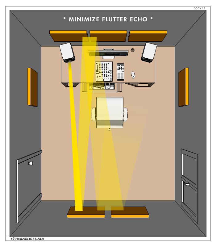 Acondicionamiento simple D05V13_flutter
