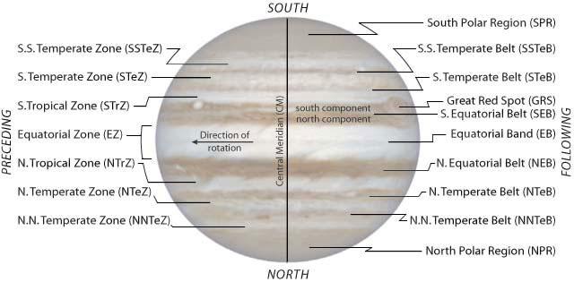 Júpiter oposição 2016. Jupiter_Belts_Zones_l