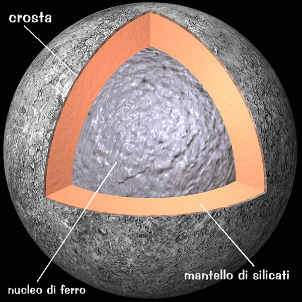 كوكب عطارد Mercurio_struttura
