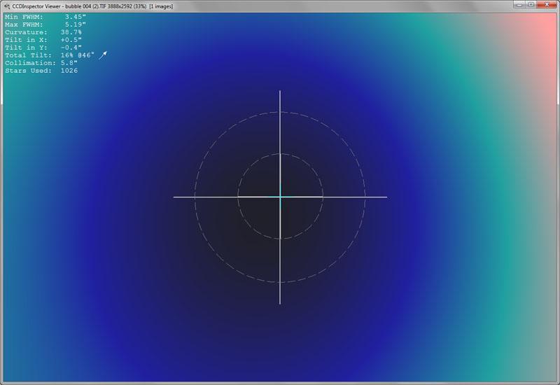 Fov et tirage comparaison entre divers montages Ccdinspector3