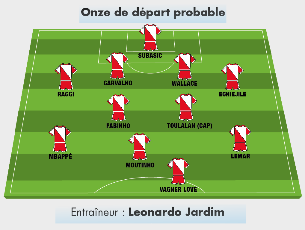 [29e journée de L1] SM Caen 2-2 AS Monaco As_monaco_0