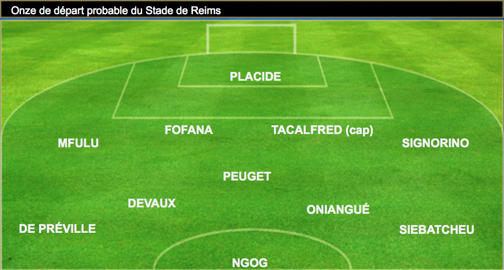 [10e journée de L1] Stade de Reims 0-1 SM Caen  Capture_decran_2015-10-15_a_18.50.06