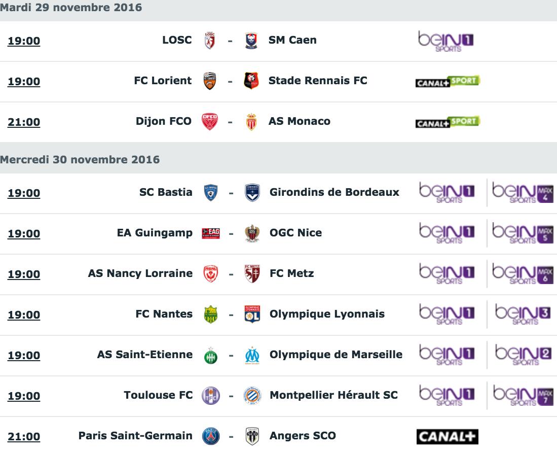 [15e journée de L1] Lille OSC 4-2 SM Caen  Capture_decran_2016-11-27_a_22.04.22