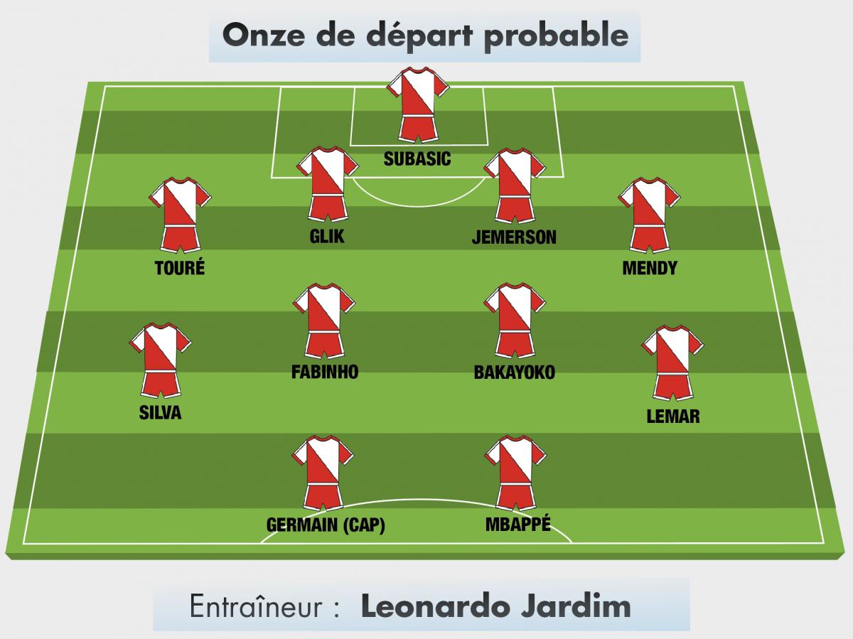 [30e journée de L1] SM Caen 0-3 AS Monaco Capture_decran_2017-03-17_a_17.44.26