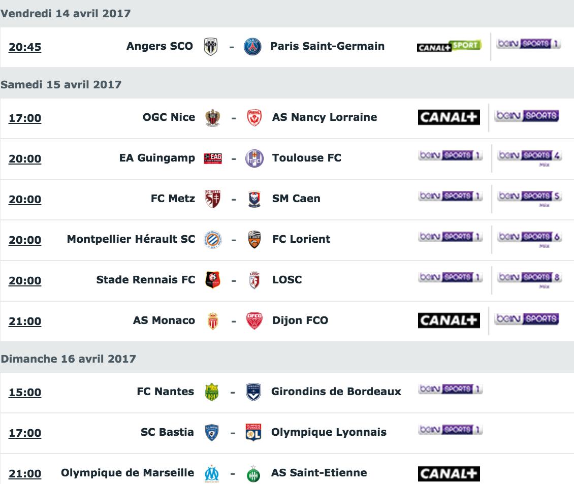 [33e journée de L1] FC Metz 2-2 SM Caen Capture_decran_2017-04-12_a_11.47.49_0