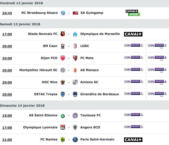 [20e journée de L1] SM Caen 0-1 Lille OSC Capture_decran_2018-01-09_a_15.24.09