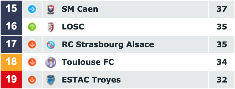 [37e journée de L1] OGC Nice 4-1 SM Caen  Capture_decran_2018-05-09_a_09.37.00