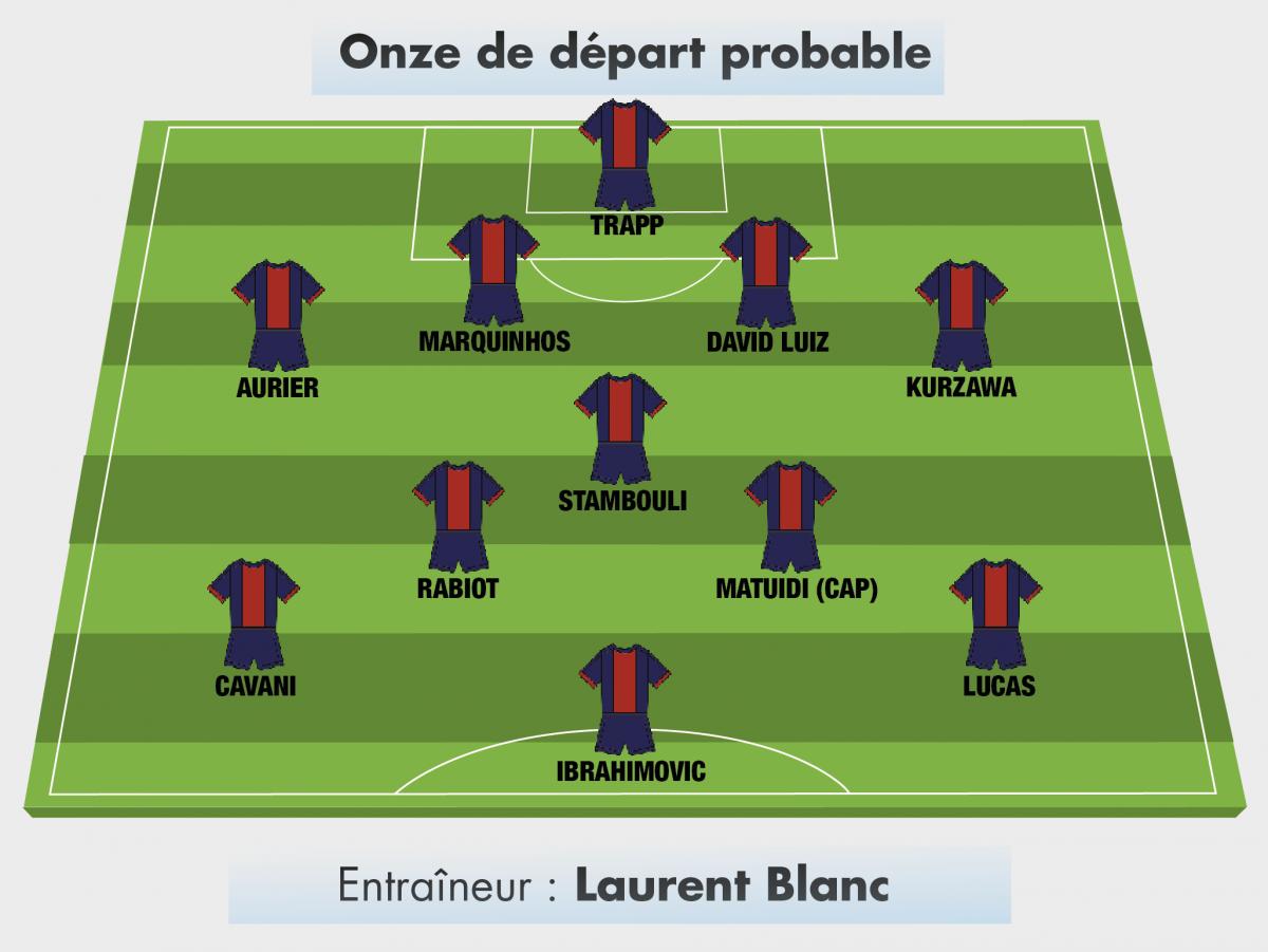 [34e journée de L1] Paris SG 6-0 SM Caen Composition_psg