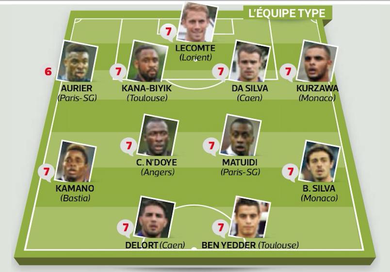 [1e journée de L1] O Marseille 0-1 SM Caen  - Page 2 Equipe_type_l1._j1