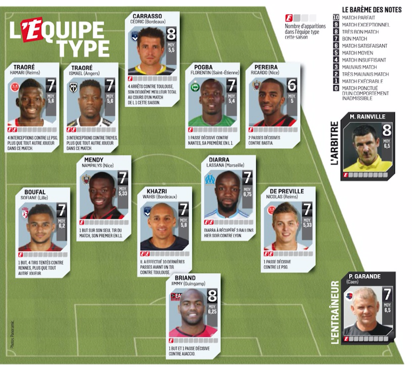 [6e journée de L1] SM Caen 2-1 Montpellier HSC - Page 3 Lequipe_type