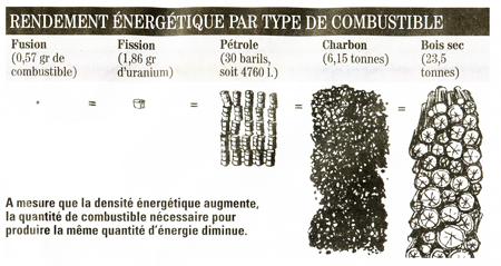 Nucléaire vs éolien/panneaux solaires... Tableau_-_3