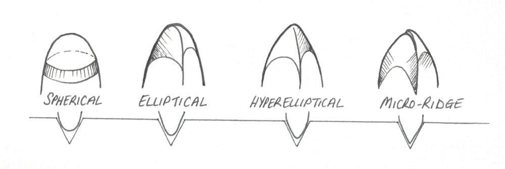 Vinyl Stylus Shapes Explained  Vinyl-stylus-shapes