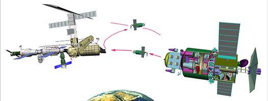 OKA-T-ISS: un laboratoire autonome pour l'ISS développé par Energia OKA-T