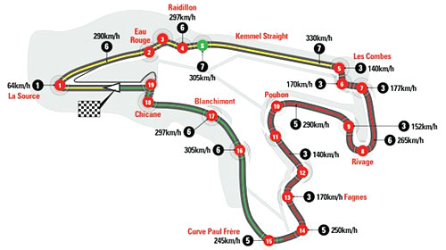 2016 DTM Round 4 SPA - 1 September 2016 Spa-Francorchamps_Circuit