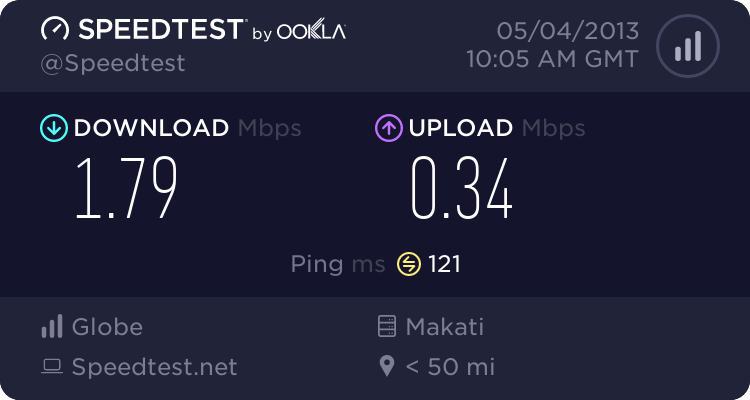 Post your internet speed 2687045695