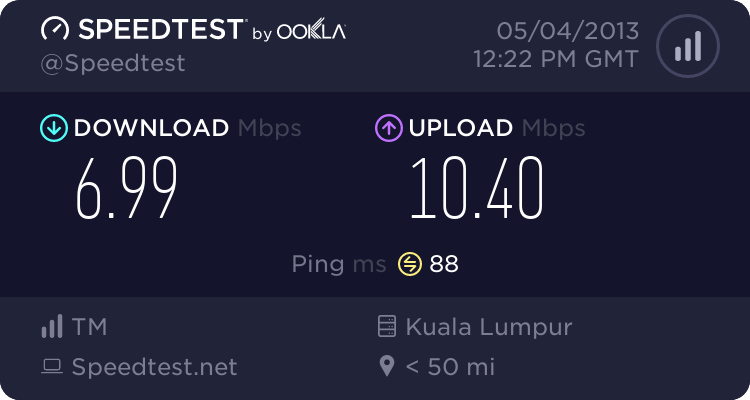 Post your internet speed 2687231763