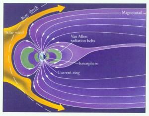 The Dark Light Effect TheMagnetosphericWind-300x234