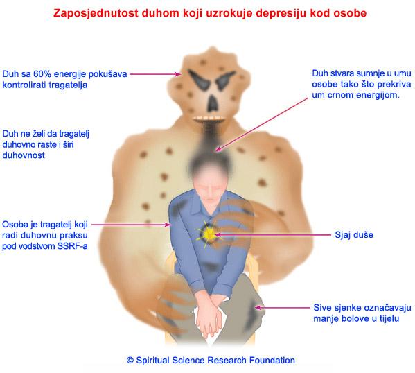 Negativni entiteti u nama... Slana-voda-duhovni-lijek-depresija