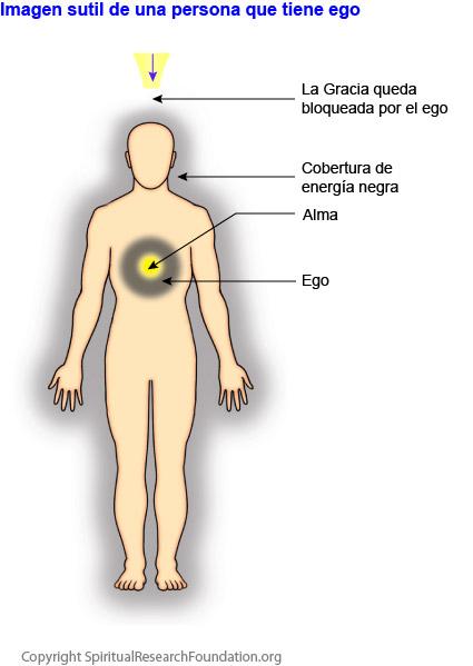 ¿Qué es el Ego? – Definición y significado espiritual SPA-Subtle-pic-of-ego