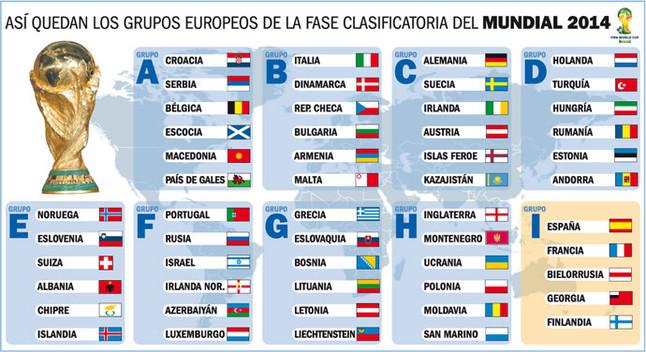 Clasificación Mundial: España es cabeza de serie 1312061959971
