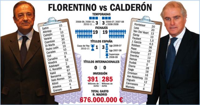 Florentino vs. Calderon: who has been the better president? 1315424978005