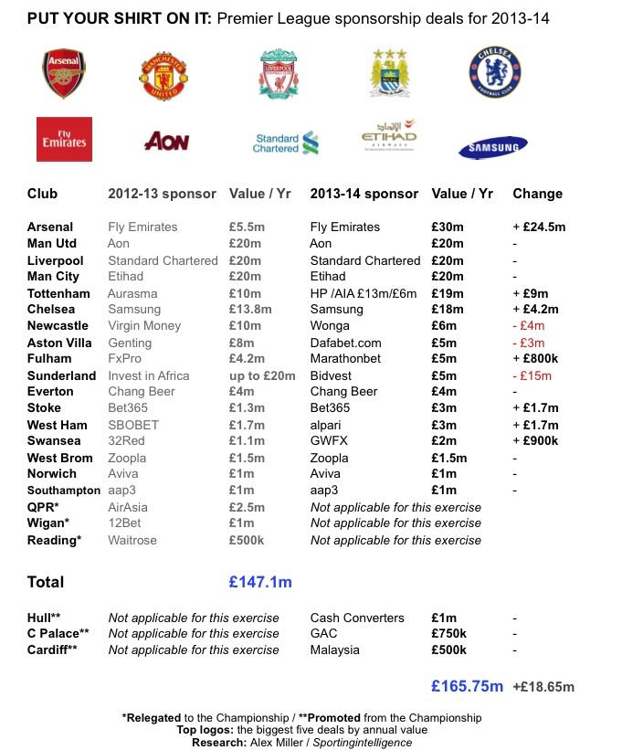 Bolesti statistike... - Page 3 Shirt-deals-13-14-PL