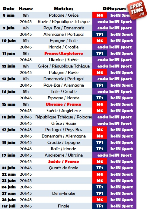 Euro 2012 - Page 2 Tableau-Euro-20121