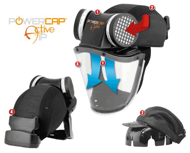 Cape ventilée : Axminster APF 10 Powercap_mont