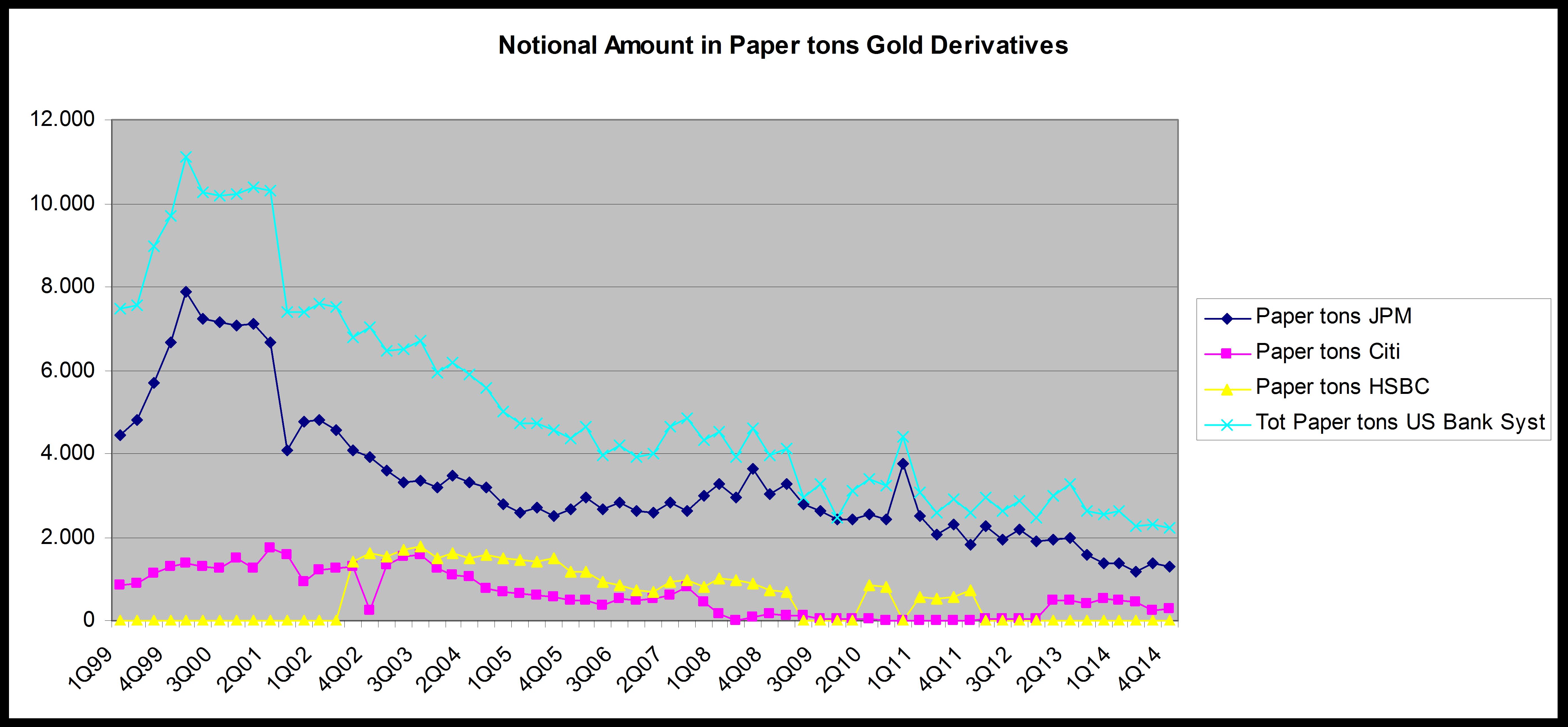 dérivés or- argent métal  et metauxprecieux 6ba767804e09de9f87817305d8d2a2aa