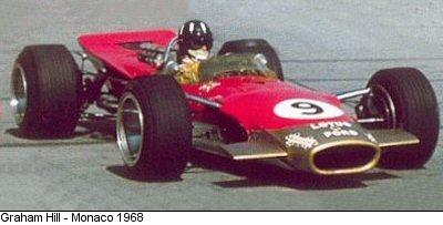 Ecurie Lotus 630