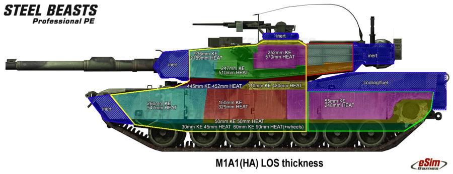 Introduccion a Steel Beasts 900px-M1A1_HA_sideLOS