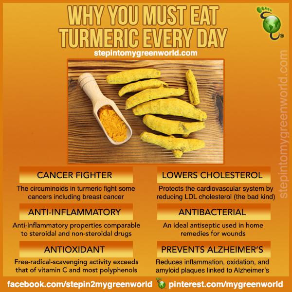 Benefit of Turmeric TurmericEveryDay7