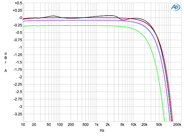 Tests ABX et objectivisme en Hifi pour les nuls - Page 4 1211990FIG09