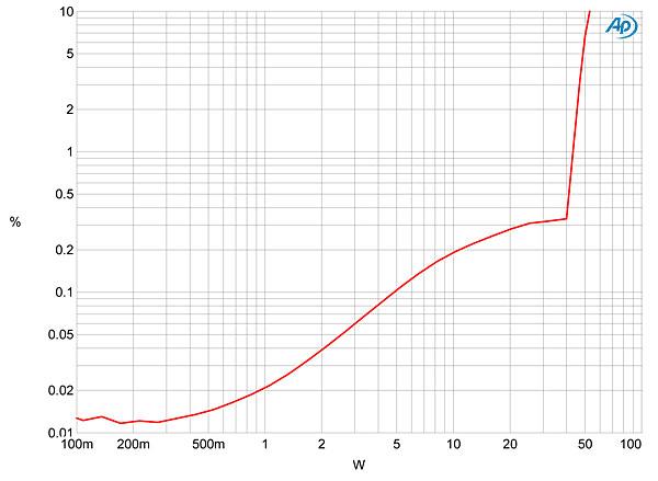 class d - Página 2 513ARC75fig05