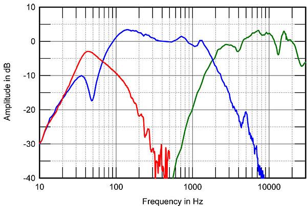 Ficheiros HD (alta resolução) 711W10fig3